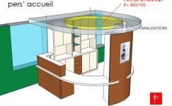 Aménagement Feng Shui Clinique Stomatologie Aubagne